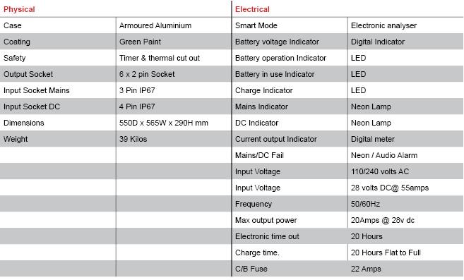 Centurion UPS/CPU Power Supply - Batteries, power management and ...